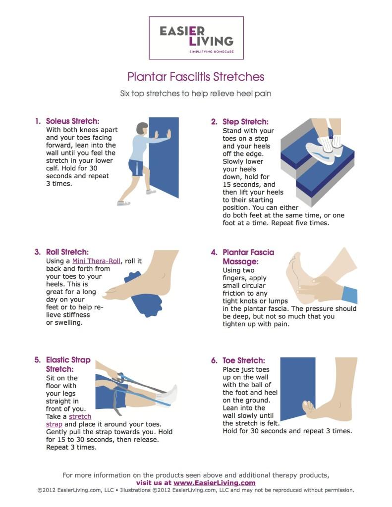 Źródło:http://www.easierliving.com/blog/2012/03/28/plantar-fasciitis-stretches/